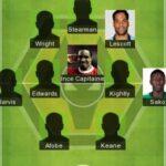 5 Best Wolverhampton Wanderers Formation 2020 | Wanderers FC Lineup
