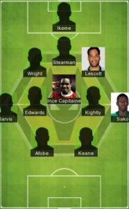 Best Wolverhampton Wanderers Formation