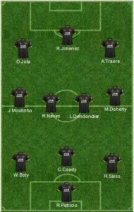Wolverhampton Wanderers Formation