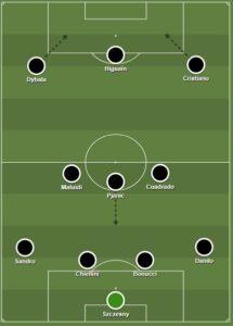 juventus dls formation