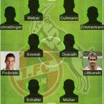 5 Best Koln Formation 2021 | FC Köln Today Lineup 2021